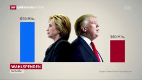 Video «Wer Präsident werden will, braucht Spenden» abspielen