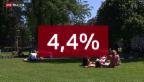 Video «Anstieg der Prämien» abspielen