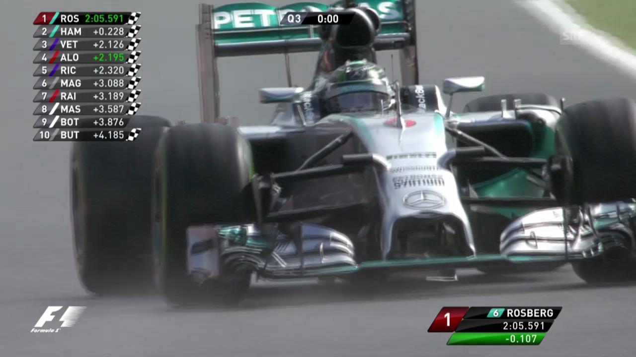 Formel 1: Endphase des Qualifyings zum GP von Belgien