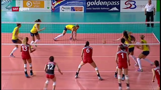Highlights Schweiz - Brasilien