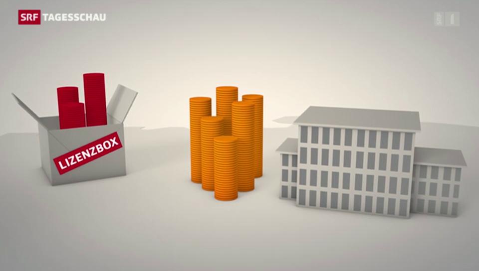 Unternehmenssteuerreform: Widerstand gegen Kapitalgewinnsteuer