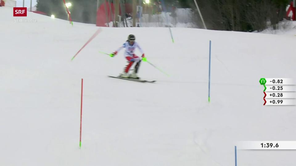 Die Fahrt von Camille Rast im 2. Lauf