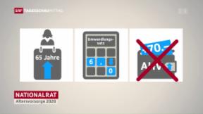 Video «Mammutdebatte zur Rentenreform beendet» abspielen