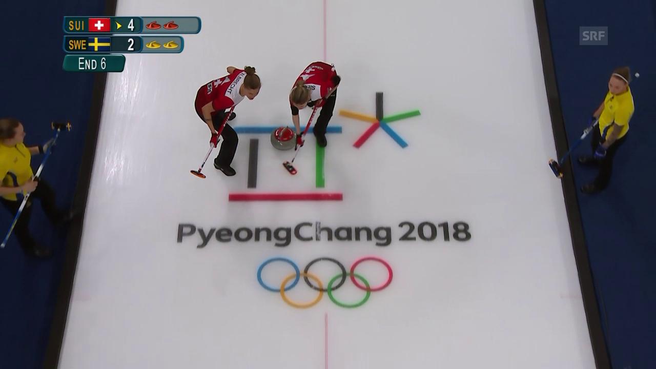 Schweizer Curlerinnen mit dem Rücken zur Wand