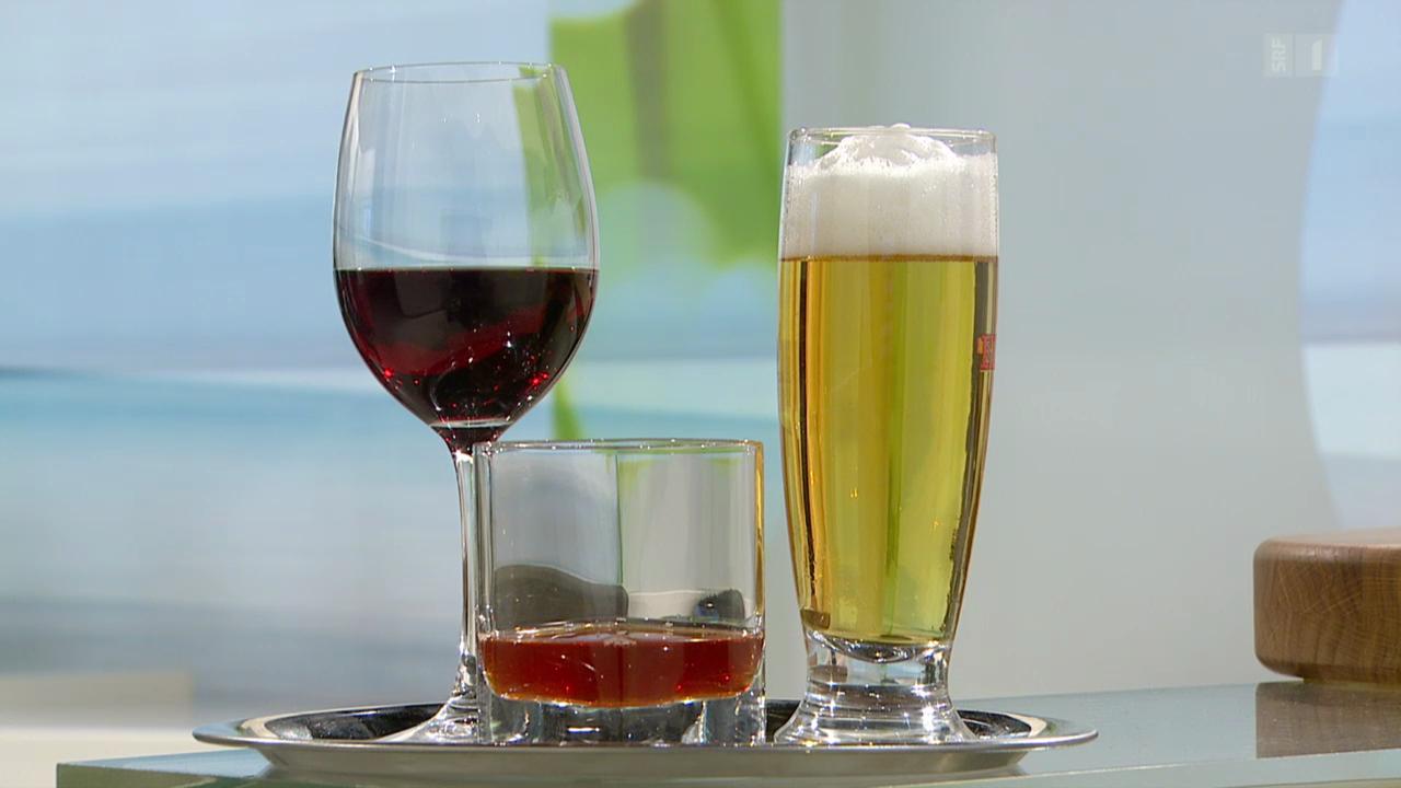 Kontrolliert trinken
