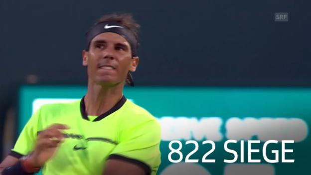 Video «Rafael Nadal knackt als 11. Spieler die 1000er-Marke» abspielen