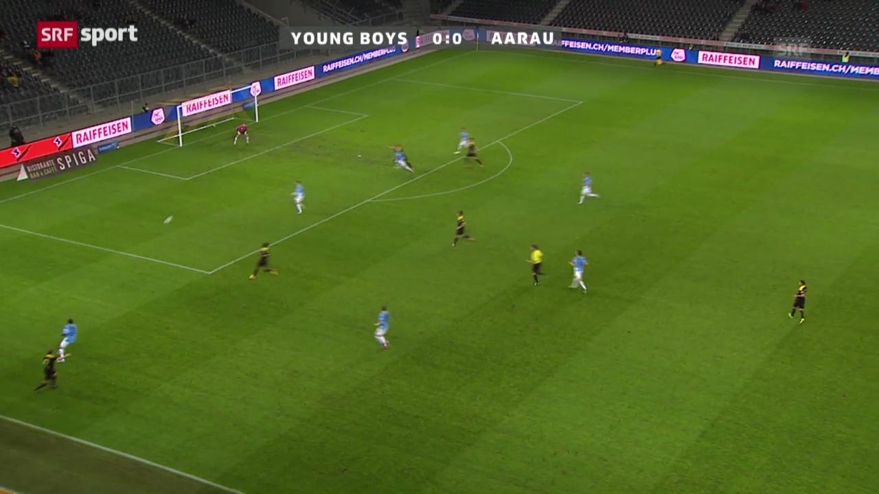 SL: YB - Aarau