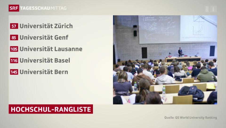 Schweizer Spitzen-Universitäten
