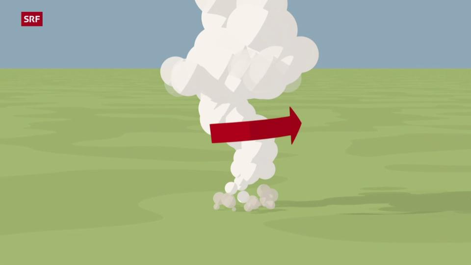 So entsteht ein Tornado