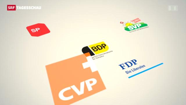 Bürgerliche Front gegen Aufweichung des Bankgeheimnises