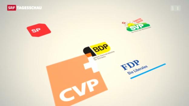 Video «Bürgerliche Front gegen Aufweichung des Bankgeheimnises» abspielen