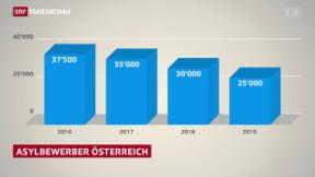 Video «Österreich setzt Asyl-Obergrenze» abspielen