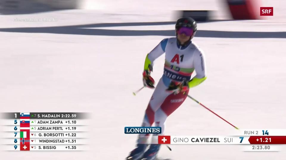 Der 2. Lauf von Gino Caviezel