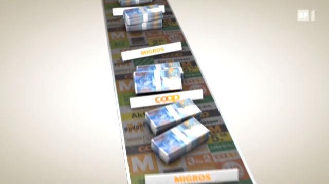 Werbung im Detailhandel