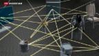 Video «Gefahren, die uns drohen» abspielen