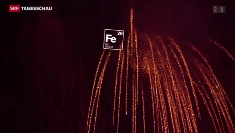 Die Chemie des Feuerwerks