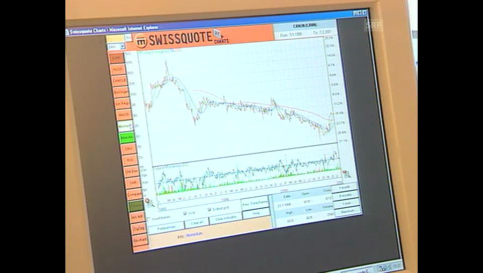 2002: Kinder schlagen Experten im Börsenspiel