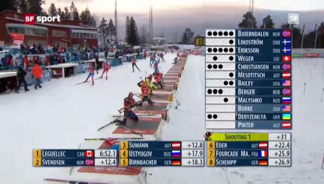 Biathlon: Zusammmenfassung der Rennen in Östersund («sportpanorama»)