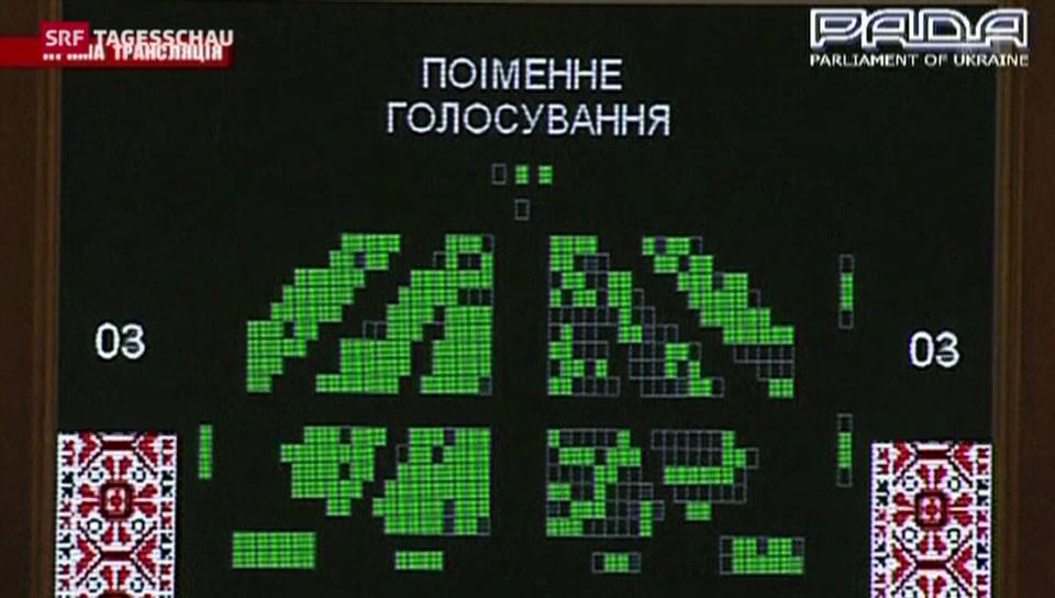 Ukraine im rasenden Umschwung