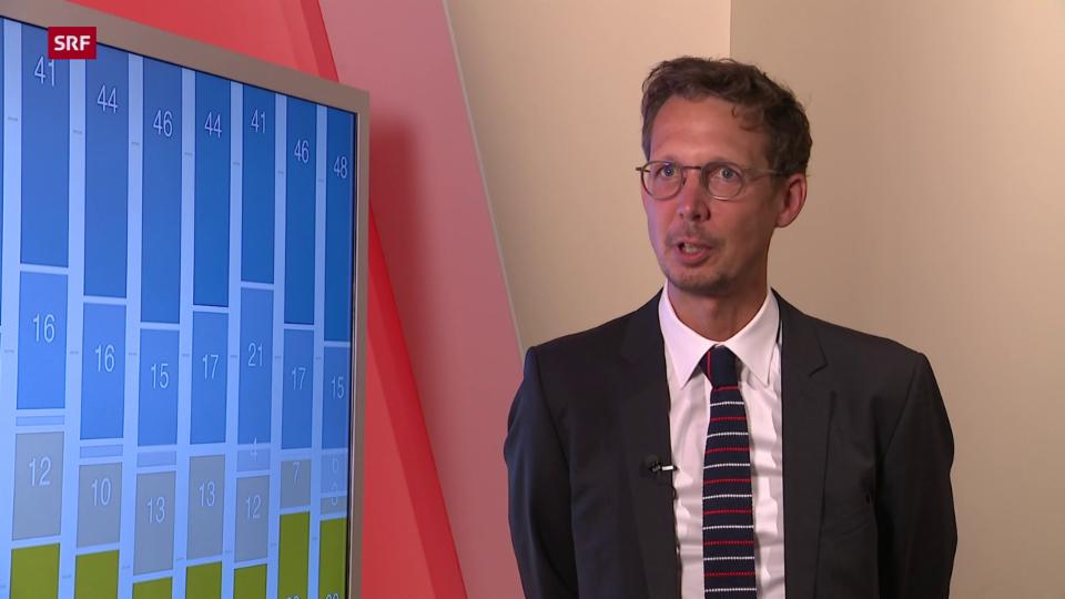 Studienleiter Michael Hermann: «Angst vor Polarisierung und Konflikten im Umfeld ist grösser geworden»