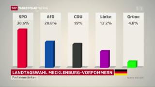 Video «AfD besiegt CDU – Angela Merkel unter Druck» abspielen