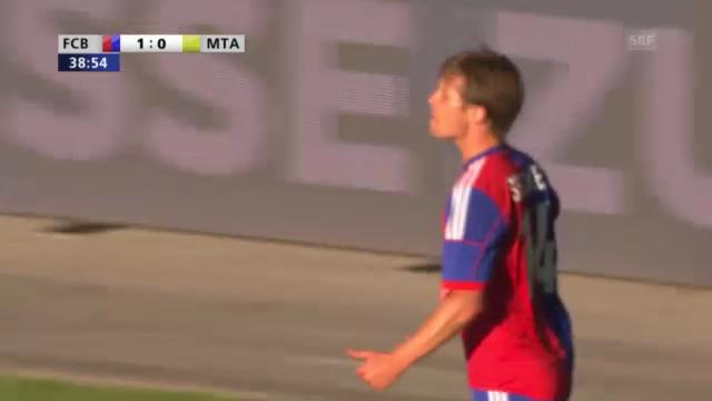 Highlights Basel - Maccabi Tel Aviv («sportlive»)