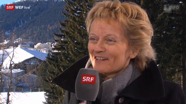 Eveline Widmer-Schlumpf, Finanzministerin