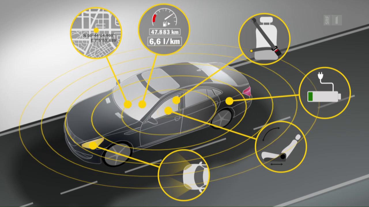 Datenkrake Auto - Wie uns Autobauer ausspähen - News - SRF