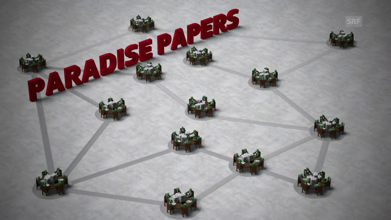 Darum geht es in den Paradise Papers