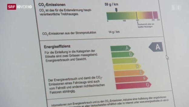 Video «Energieeffizienz von Autos» abspielen