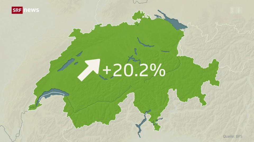 Schweiz aktuell vom 04.08.2021, 19:00
