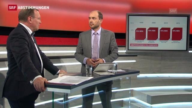 Detail-Analyse von Claude Longchamp zur Volkswahl-Initiative