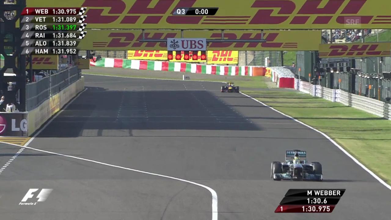 F1: Schlussphase des 3. Qualifying-Teils («sportlive»)