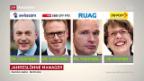 Video «Parlament diskutiert Cheflöhne bei SBB und Post» abspielen