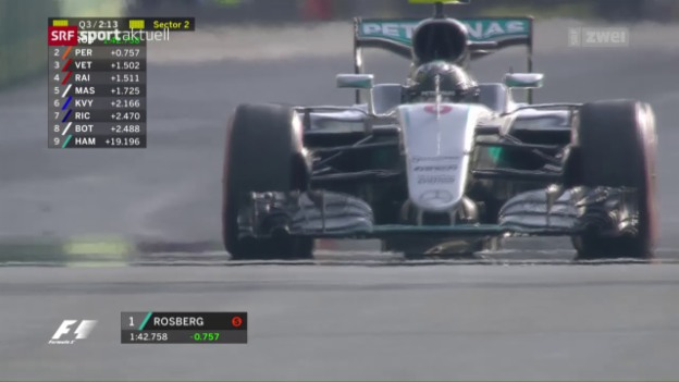 Video «Rosberg sichert sich Pole in Baku» abspielen