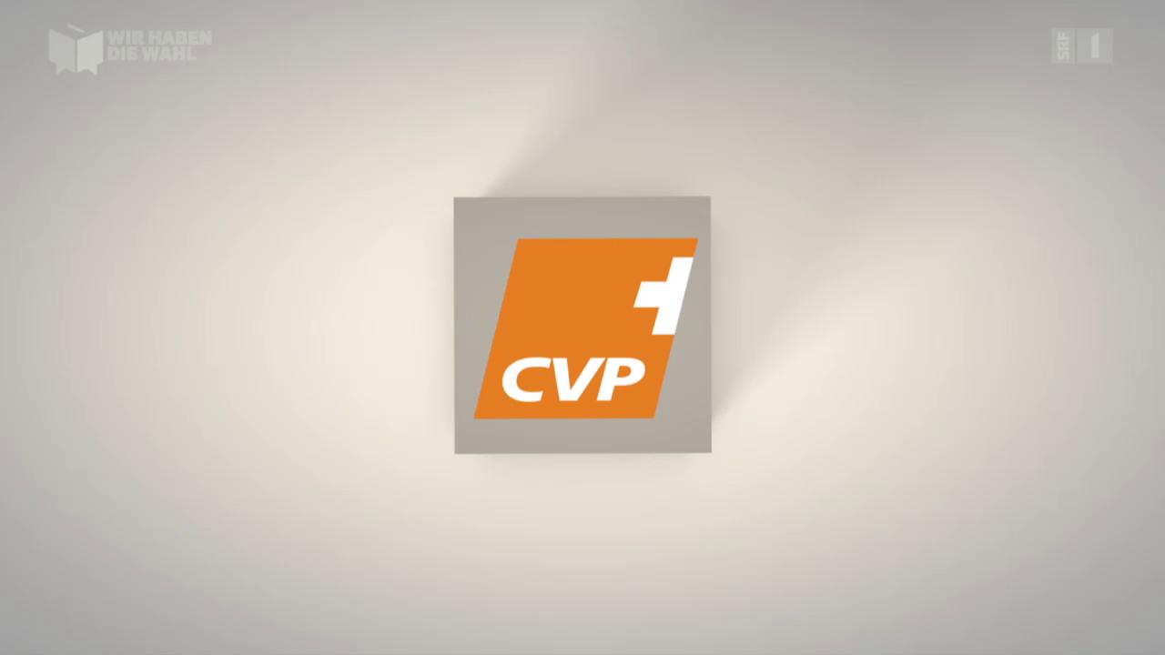 Die CVP: Die Bilanz