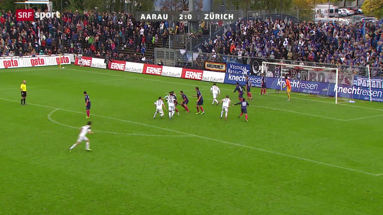 Zusammenfassung Aarau - Zürich («sportpanorama»)