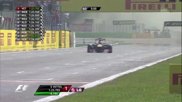 Video «GP Monza: Schlussphase des Qualifyings» abspielen