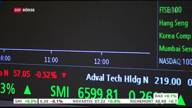 Video «SRF Börse vom 01.02.2019» abspielen