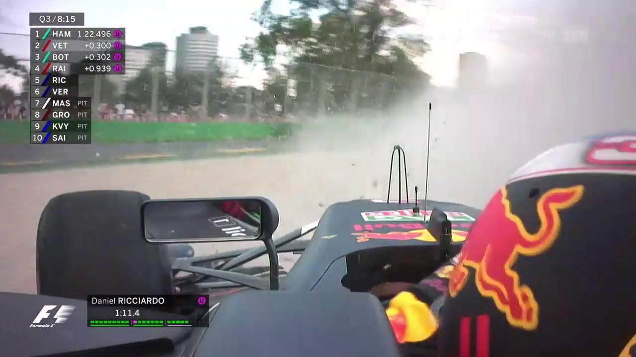 Ricciardo landet im Kies