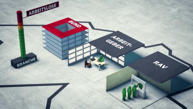 Video «Wie funktioniert die MEI-Umsetzung?» abspielen