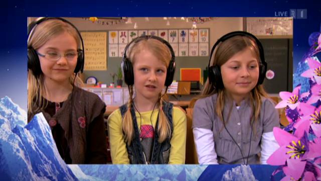«Kännsch dä...?» - Schweizer Kids erraten Schweizer Hits - Teil 2