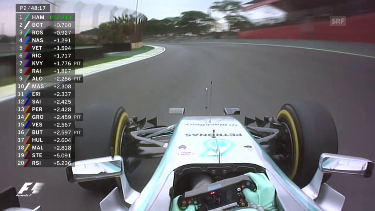 F1: GP Brasilien, Training, Rosberg