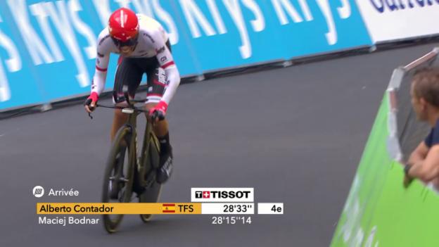 Video «Contador an der Tour bejubelt» abspielen