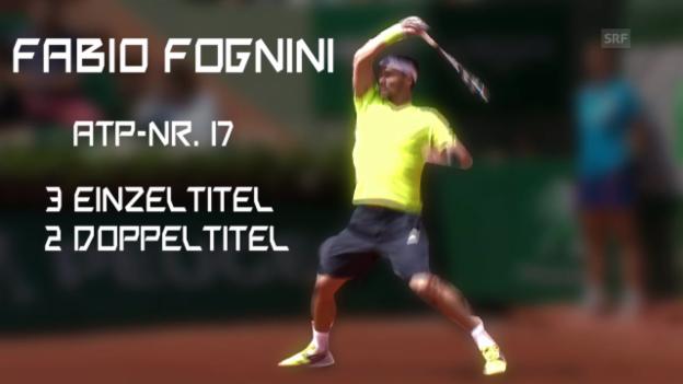 Video «Tennis: Davis Cup, das italienische Team» abspielen