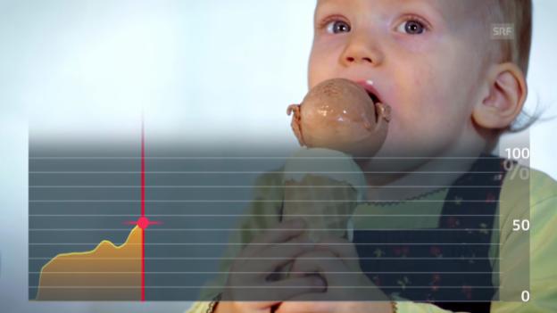 Video ««Die Physik des Scheiterns» abspielen