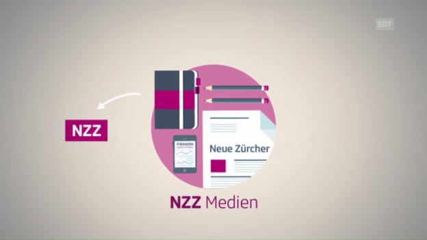 Video «Die Geschäftsfelder der NZZ-Mediengruppe» abspielen