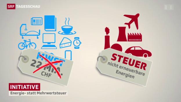 Video ««Der Königsweg Richtung Energiewende»» abspielen