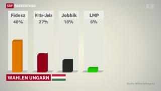 Video «Viktor Orbán bleibt in Ungarn an der Macht » abspielen