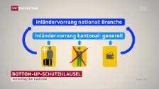 Video «Die Bottom-up-Schutzklausel» abspielen